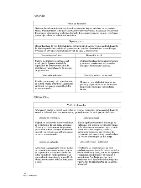 Plan-de-Vida-de-la-Reserva-de-la-Bioesfera-y-Tierra-Comunitaria-de-Origen-139
