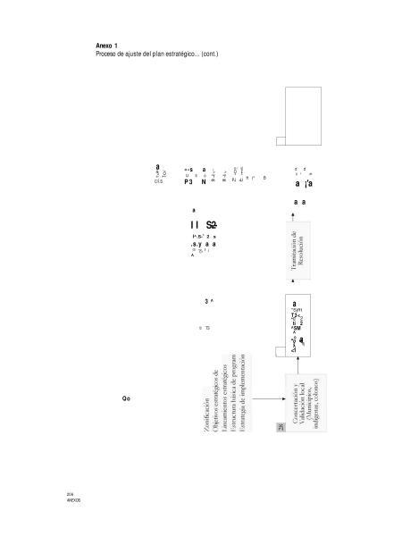 Plan-de-Vida-de-la-Reserva-de-la-Bioesfera-y-Tierra-Comunitaria-de-Origen-219