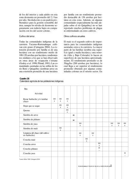 Plan-de-Vida-de-la-Reserva-de-la-Bioesfera-y-Tierra-Comunitaria-de-Origen-82