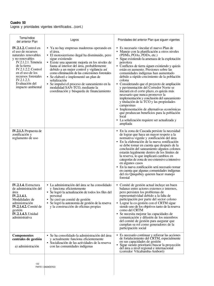 Plan-de-Vida-de-la-Reserva-de-la-Bioesfera-y-Tierra-Comunitaria-de-Origen-zoom-145