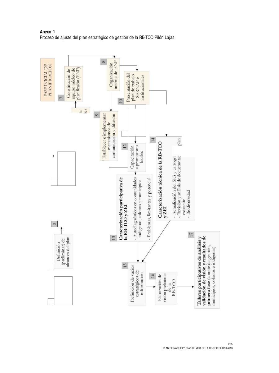 Plan-de-Vida-de-la-Reserva-de-la-Bioesfera-y-Tierra-Comunitaria-de-Origen-zoom-218