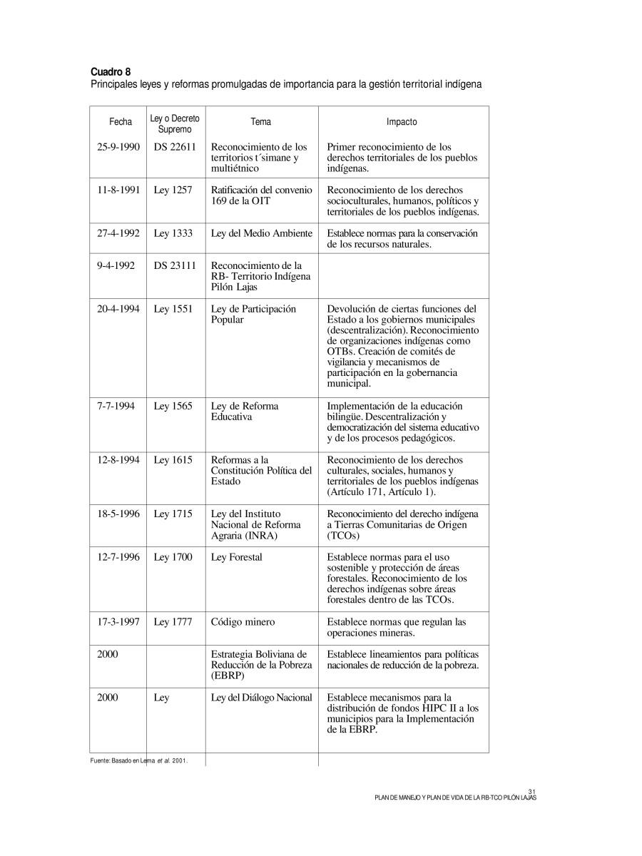 Plan-de-Vida-de-la-Reserva-de-la-Bioesfera-y-Tierra-Comunitaria-de-Origen-zoom-44